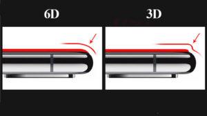 3D vs 6D üvegfólia